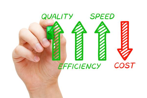 Oget kvalitet effektivitet hastighed reduceret omkostninger
