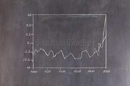 laerer tavle uddannelse grafik rummet videnskab