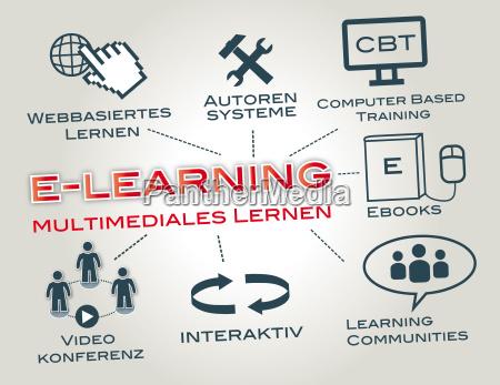 e learningwebinarsvirtual classroomblackboardblackboard