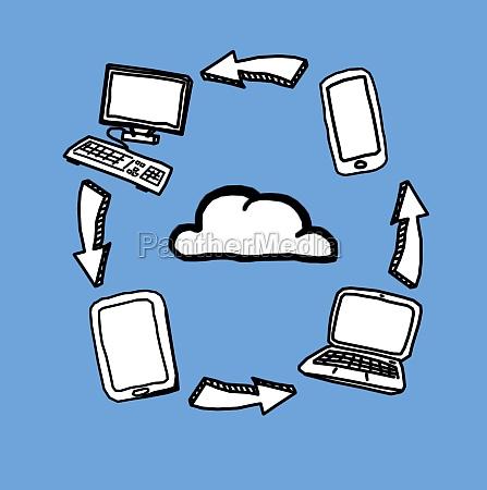 tegninger, af, cloudcomputing - 10073488
