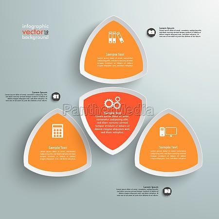 4 round triangles orange infographic