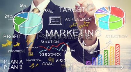 forretningsmand tegning marketing begreber