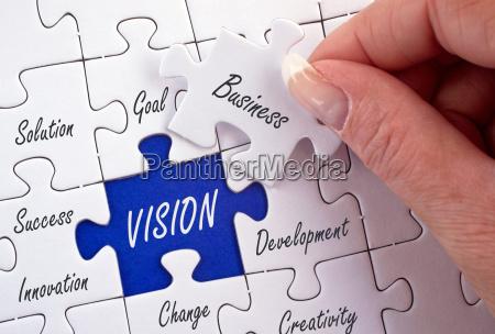 vision forretningskoncept