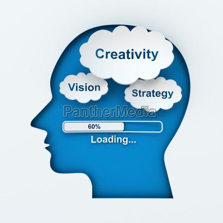 indlaesning af kreativitet visioner og strategi