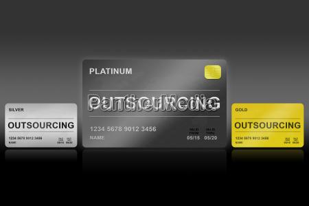 planlaegning af outsourcing kort