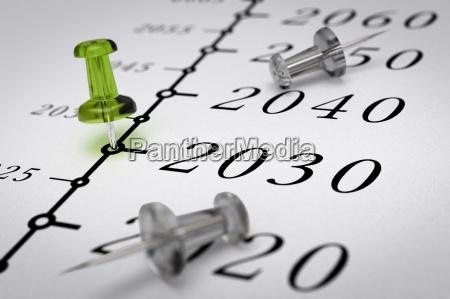 21th arhundrede tidslinje ar 2030