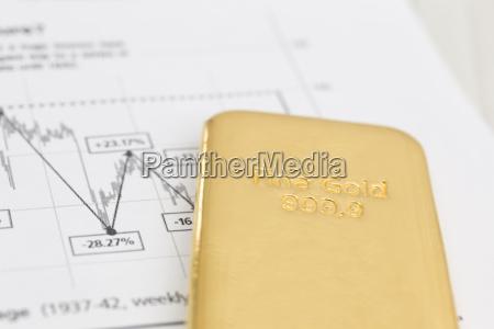 guld bar og finansavis