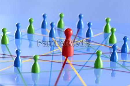 strategi networking samarbejde anskuelse betragtningsmade mening
