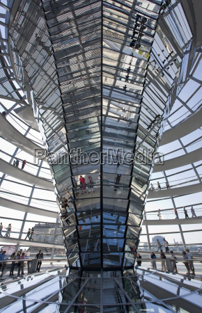 tyskland berlin rigsdagsbygningen kuppel lav vinkel