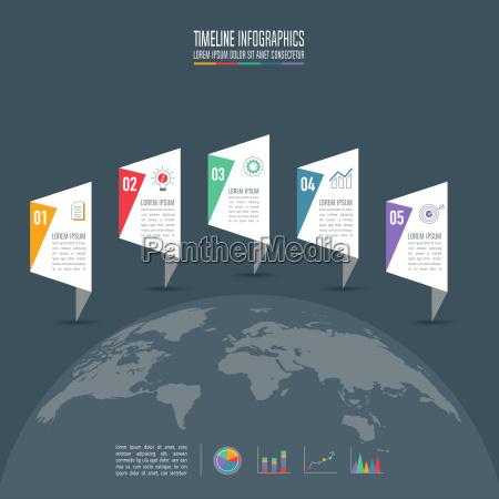kreativt koncept for infographic tidslinje infographic