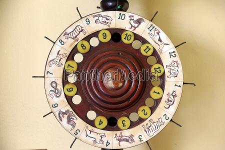 wheel of fortune sakyamuni buddha gaya