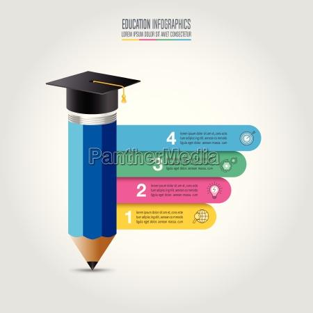 studere studie info praesentation uddannelse koncept