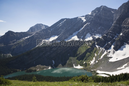 mountain lake surrounded by mountains with