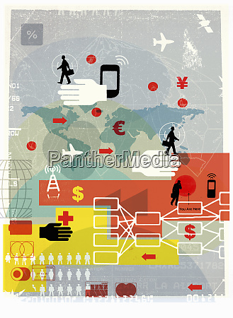 global communications finance and travel