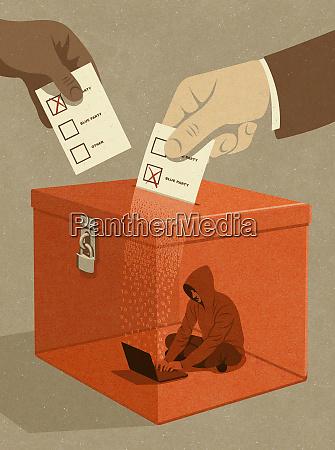 computer hacker inside of ballot box